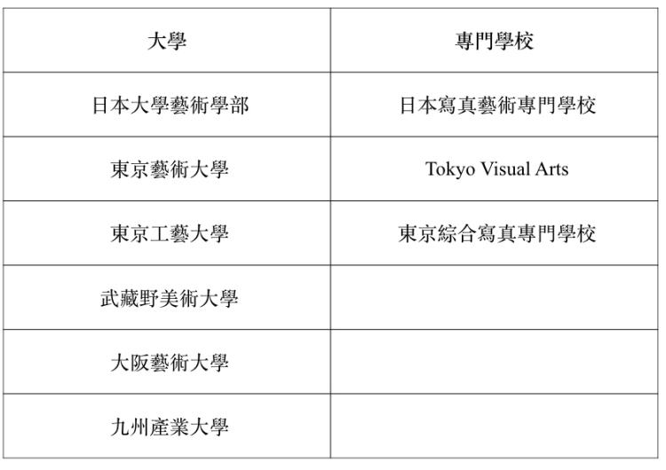日本攝影資源的表格整理.001.jpeg