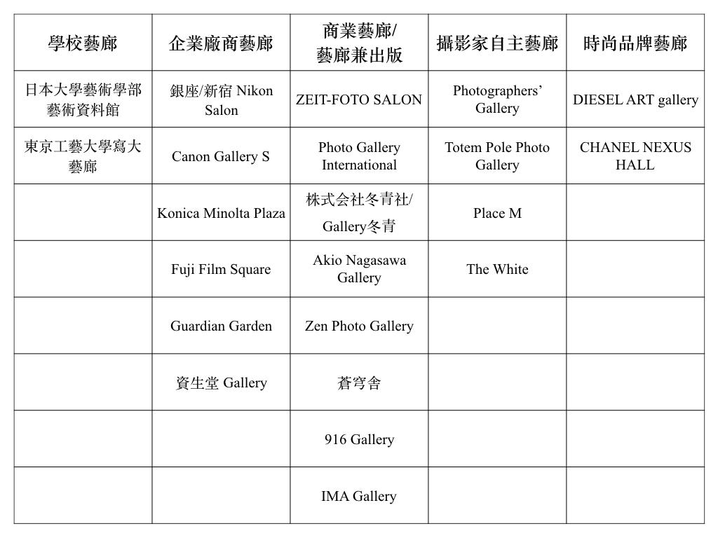 日本攝影資源的表格整理.004.jpeg
